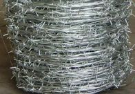China Low cost Ease of installation Chain Link Fencing Metal Chain link Fencing factory